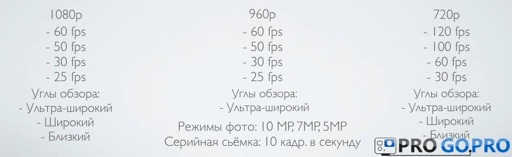 Режимы съемки камерым GoPro Hero3+ Silver Edition