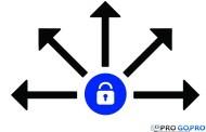 Как сбросить пароль wi-fi на камере GoPro за пару минут