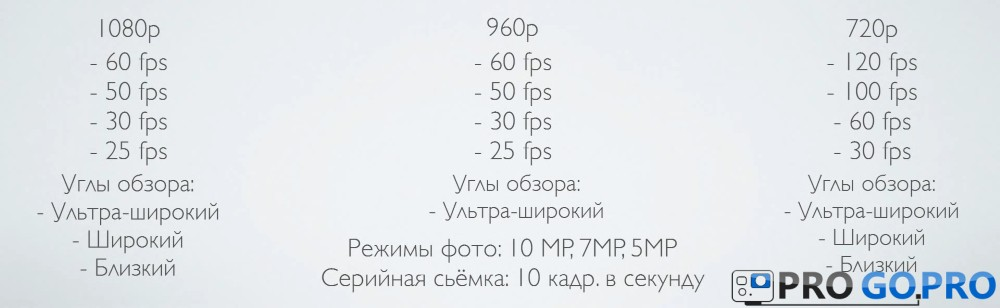 Режимы съемки камерым GoPro Hero3+ Silver Edition